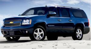Subprime Auto Loan